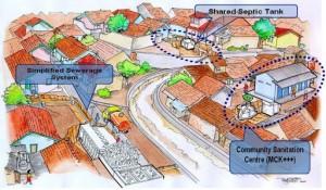 DEWATS : Teknologi Pengolahan Limbah Cair Tepat Guna